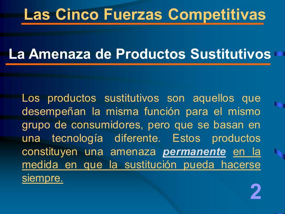 Los productos sustitutivos son aquellos que desempeñan la misma función para el mismo grupo de consumidores, pero que se basan en una tecnología diferente.