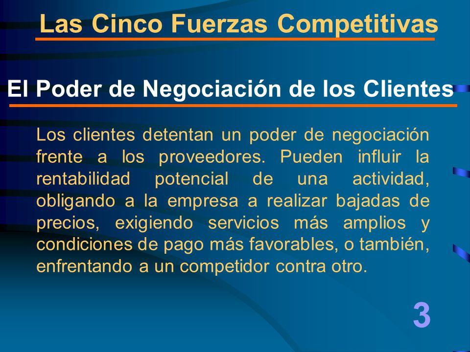 Las Cinco Fuerzas Competitivas Los clientes detentan un poder de negociación frente a los proveedores.