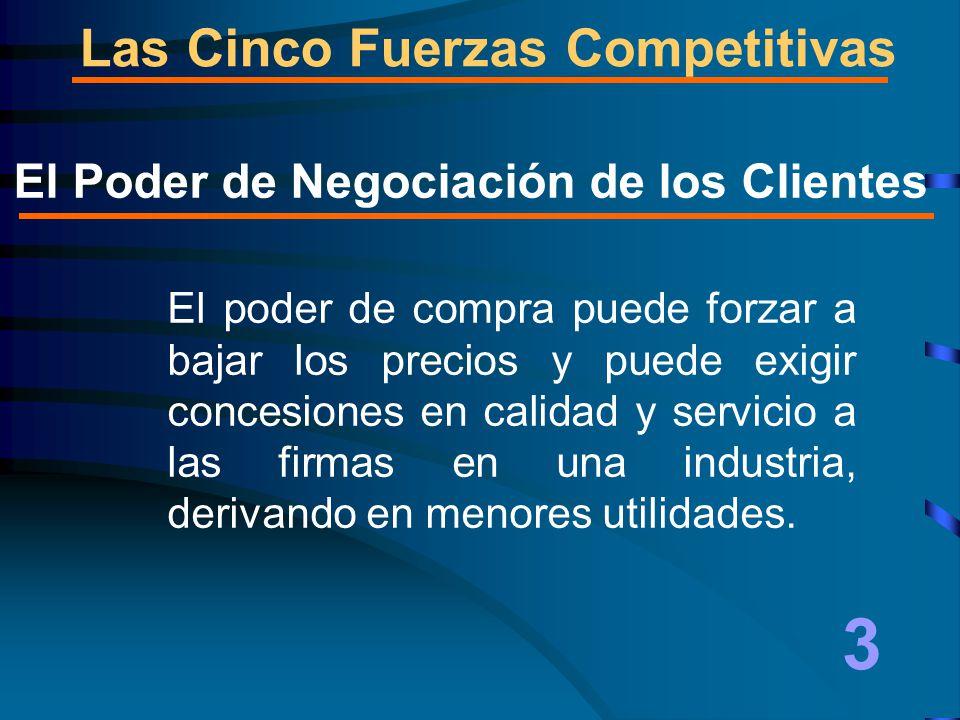 Las Cinco Fuerzas Competitivas El poder de compra puede forzar a bajar los precios y puede exigir concesiones en calidad y servicio a las firmas en una industria, derivando en menores utilidades.