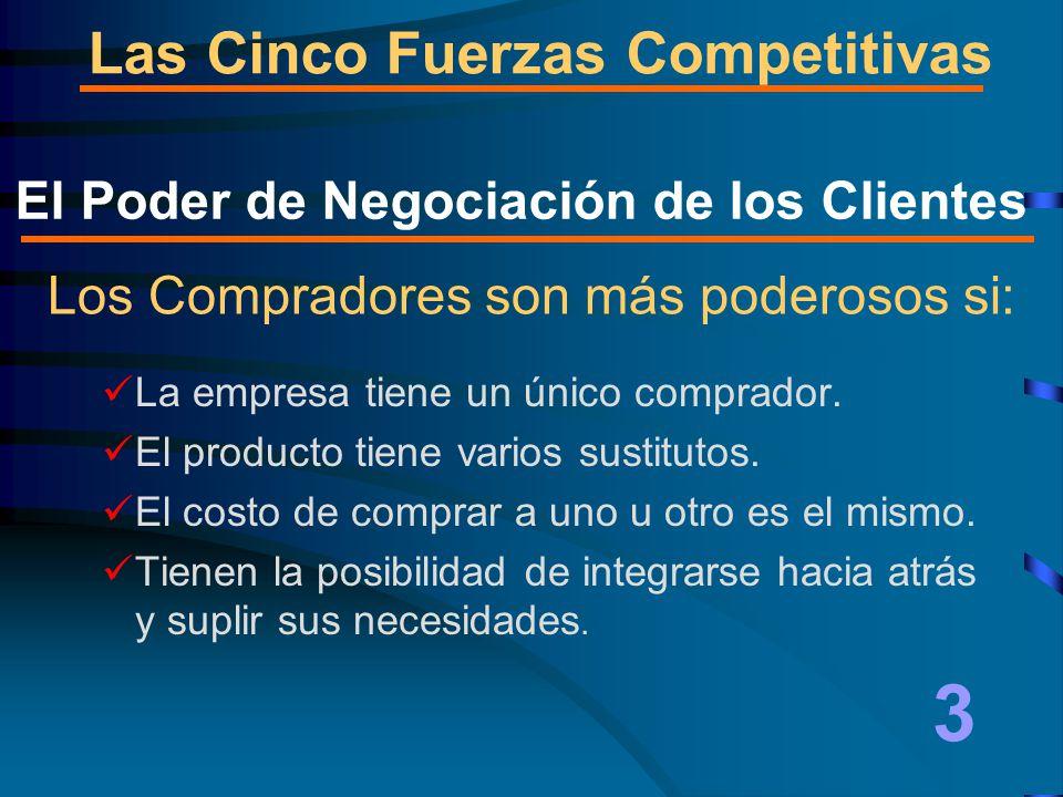 Las Cinco Fuerzas Competitivas La empresa tiene un único comprador.