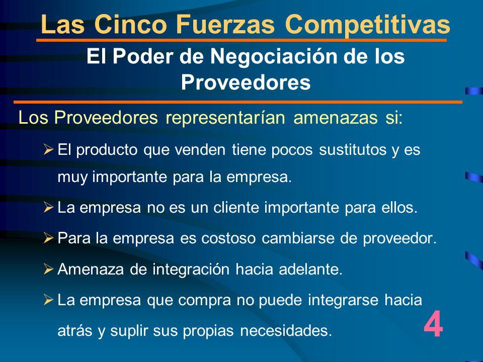 Las Cinco Fuerzas Competitivas Los Proveedores representarían amenazas si:  El producto que venden tiene pocos sustitutos y es muy importante para la empresa.