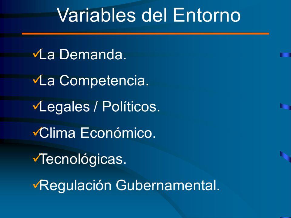 Variables del Entorno La Demanda. La Competencia.