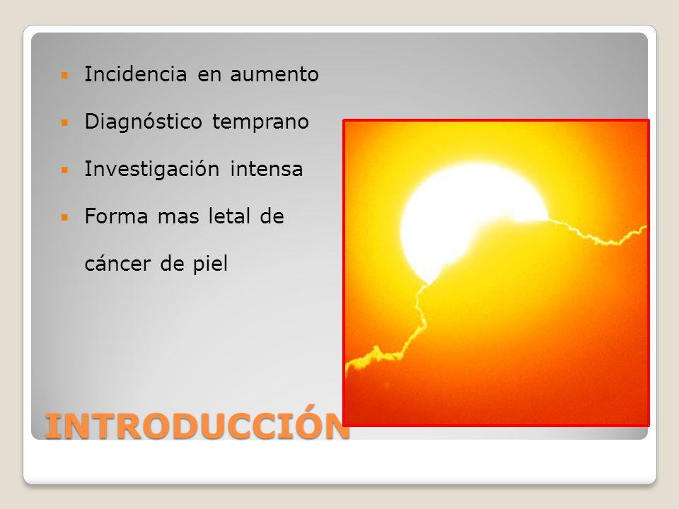 INTRODUCCIÓN  Incidencia en aumento  Diagnóstico temprano  Investigación intensa  Forma mas letal de cáncer de piel