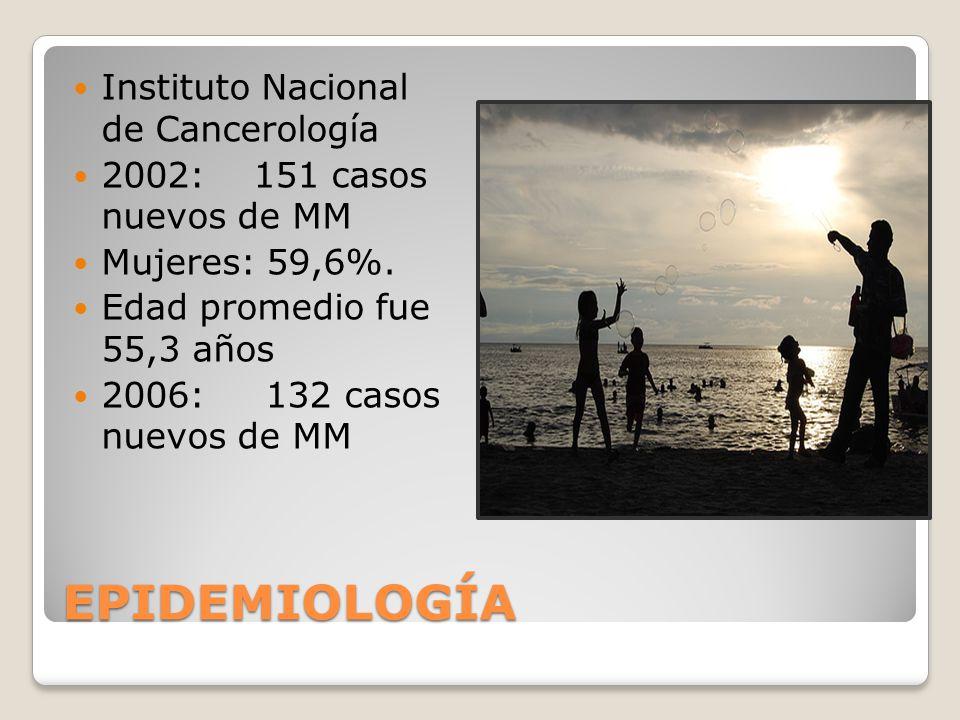 EPIDEMIOLOGÍA Instituto Nacional de Cancerología 2002: 151 casos nuevos de MM Mujeres: 59,6%.