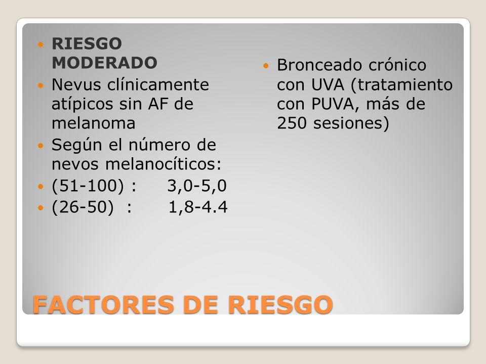 FACTORES DE RIESGO RIESGO MODERADO Nevus clínicamente atípicos sin AF de melanoma Según el número de nevos melanocíticos: (51-100) : 3,0-5,0 (26-50) : 1,8-4.4 Bronceado crónico con UVA (tratamiento con PUVA, más de 250 sesiones)
