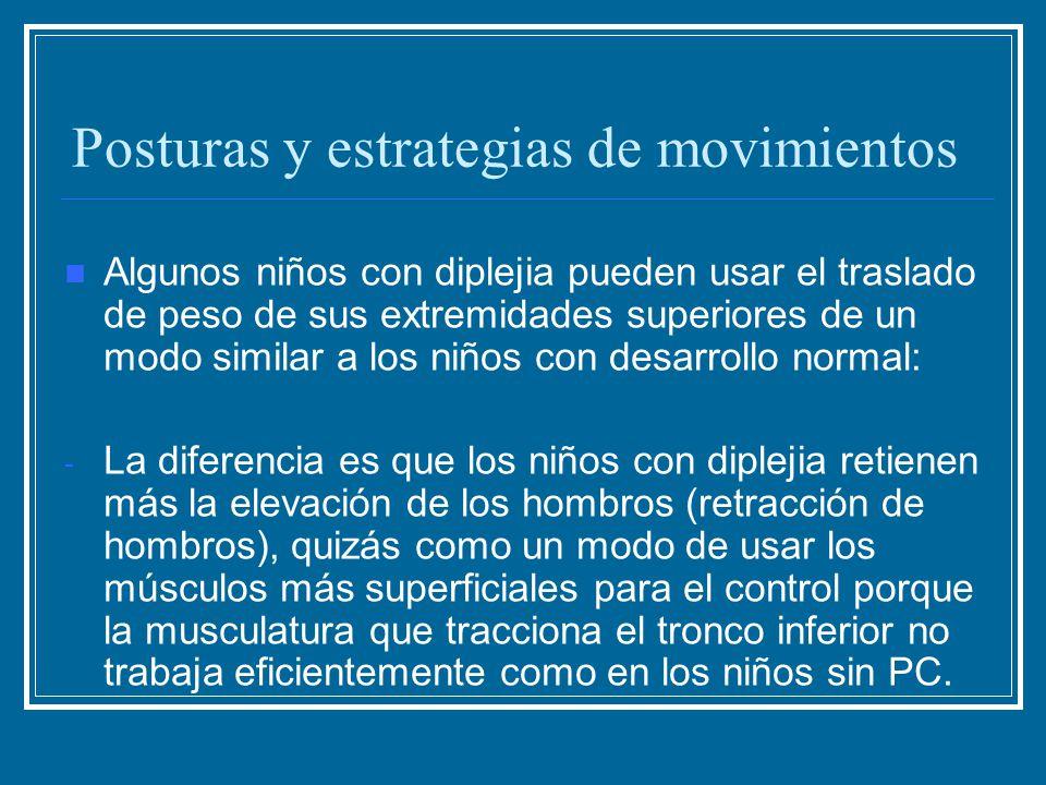 Posturas y estrategias de movimientos Algunos niños con diplejia pueden usar el traslado de peso de sus extremidades superiores de un modo similar a l
