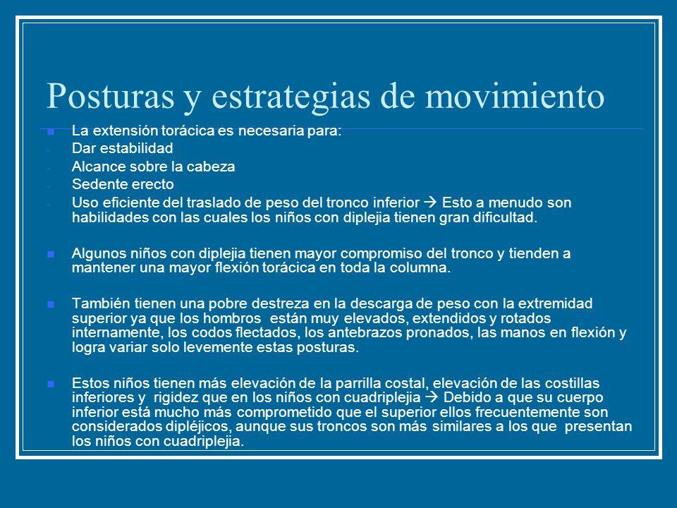 Posturas y estrategias de movimiento La extensión torácica es necesaria para: - Dar estabilidad - Alcance sobre la cabeza - Sedente erecto - Uso efici