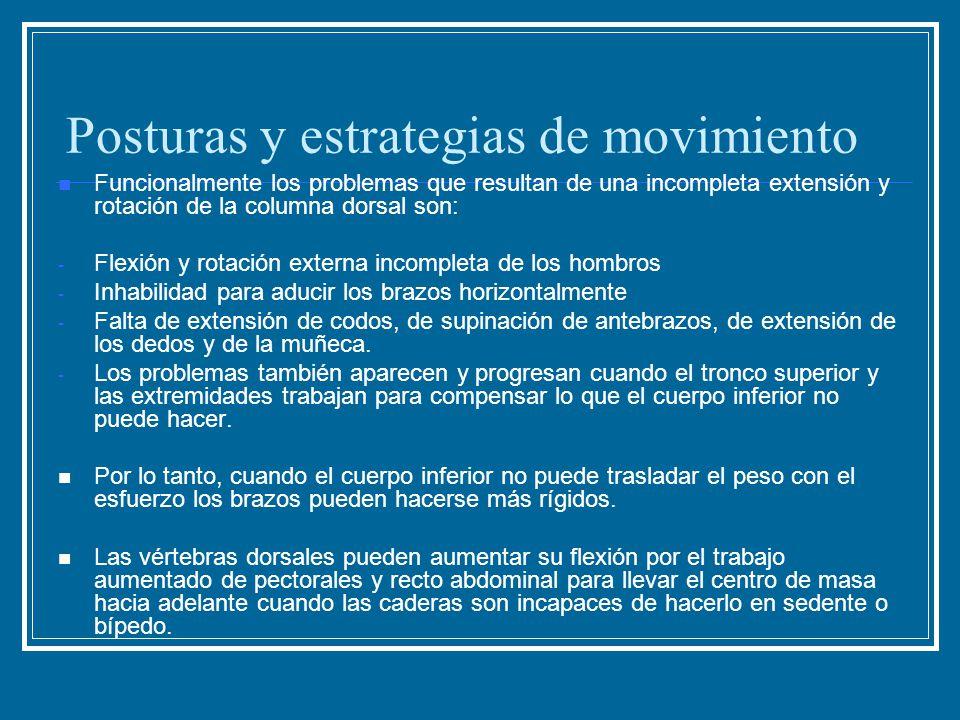 Posturas y estrategias de movimiento Funcionalmente los problemas que resultan de una incompleta extensión y rotación de la columna dorsal son: - Flex