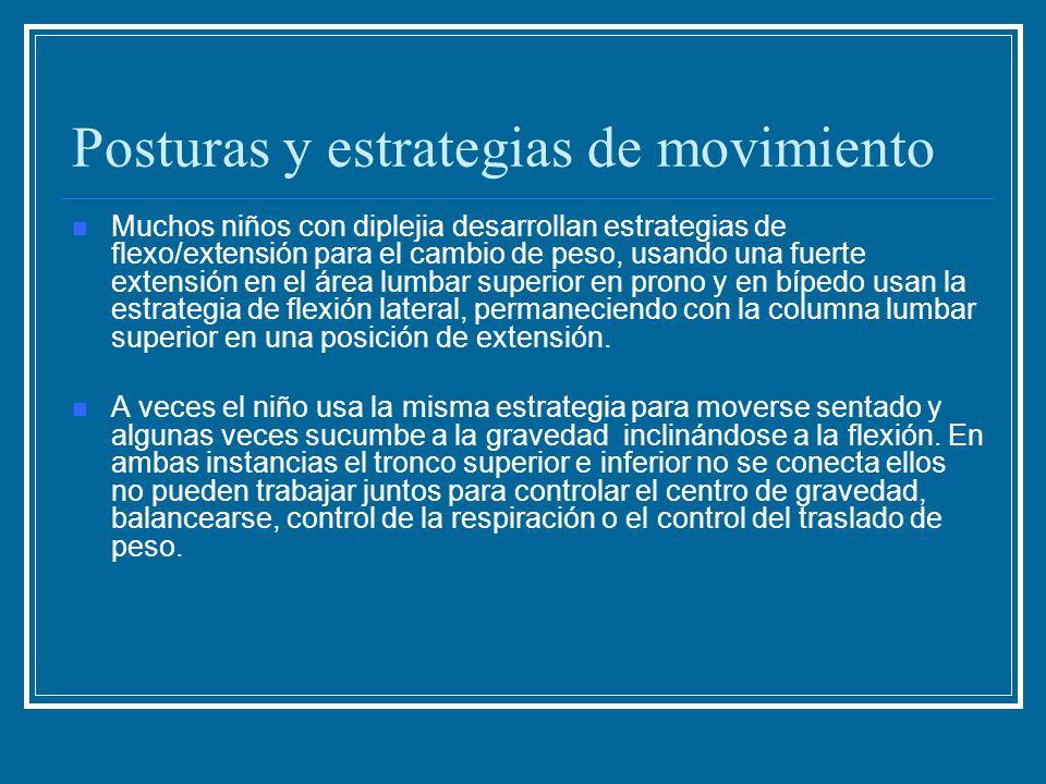 Posturas y estrategias de movimiento Muchos niños con diplejia desarrollan estrategias de flexo/extensión para el cambio de peso, usando una fuerte ex
