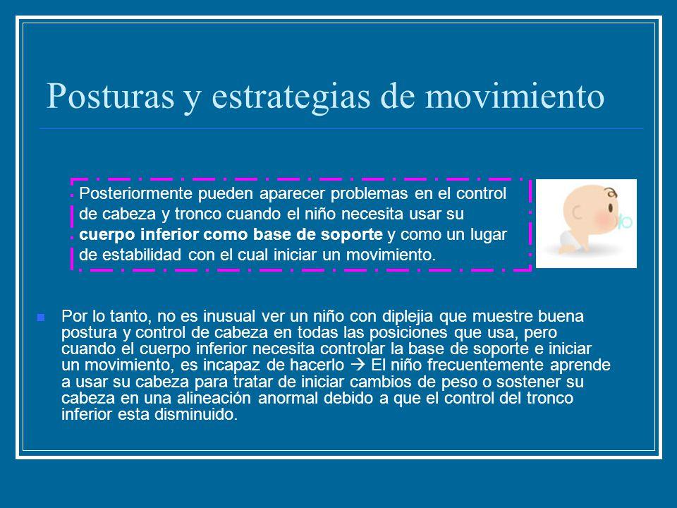 Posturas y estrategias de movimiento Algunos niños también usan la flexión lateral en la mayoría de los movimientos ocurridos en el área torácica baja/lumbar superior, en vez de usarlo en el total de la columna dorsal.