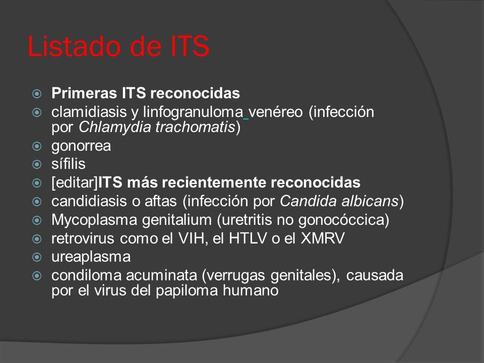 Listado de ITS  Primeras ITS reconocidas  clamidiasis y linfogranuloma venéreo (infección por Chlamydia trachomatis)  gonorrea  sífilis  [editar]ITS más recientemente reconocidas  candidiasis o aftas (infección por Candida albicans)  Mycoplasma genitalium (uretritis no gonocóccica)  retrovirus como el VIH, el HTLV o el XMRV  ureaplasma  condiloma acuminata (verrugas genitales), causada por el virus del papiloma humano