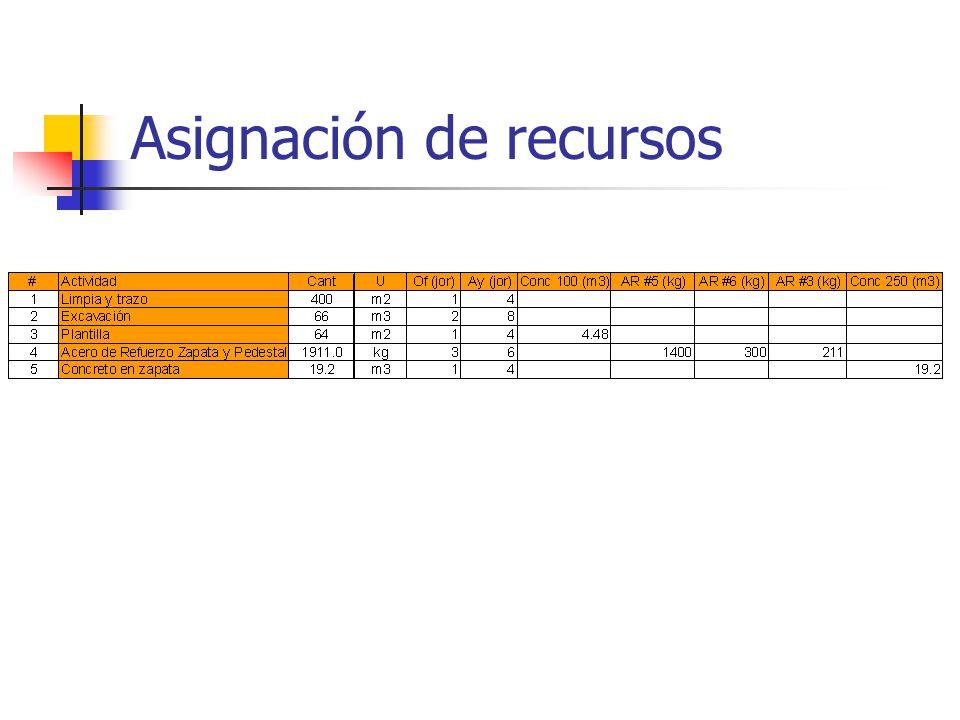 Programación de Obra Marzo de Lista de Actividades Relaciones ...