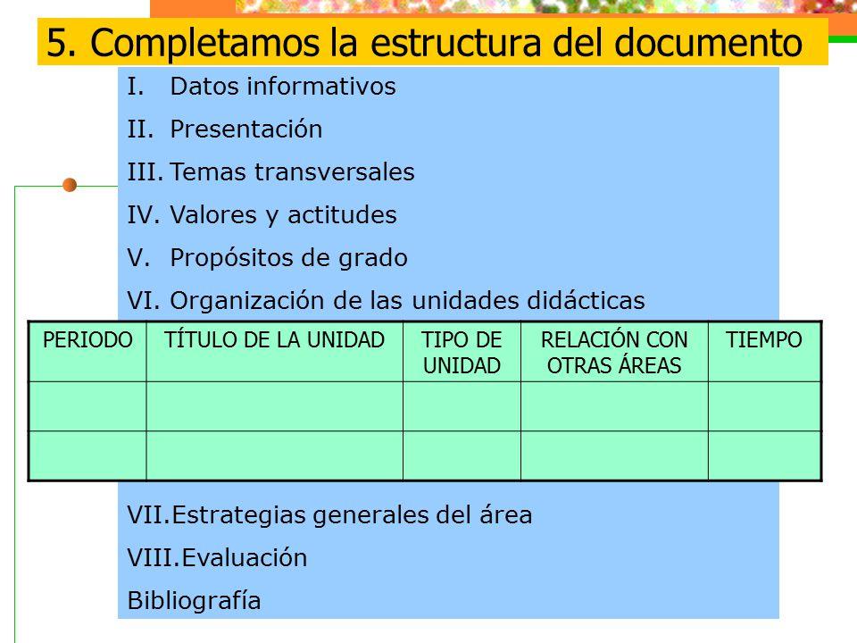 I.Datos informativos II.Presentación III.Temas transversales IV.Valores y actitudes V.Propósitos de grado VI.Organización de las unidades didácticas V