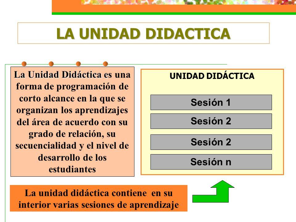 LA UNIDAD DIDACTICA La Unidad Didáctica e La Unidad Didáctica es una forma de programación de corto alcance en la que se organizan los aprendizajes del área de acuerdo con su grado de relación, su secuencialidad y el nivel de desarrollo de los estudiantes La unidad didáctica contiene en su interior varias sesiones de aprendizaje Sesión 1 Sesión 2 Sesión n Sesión 2
