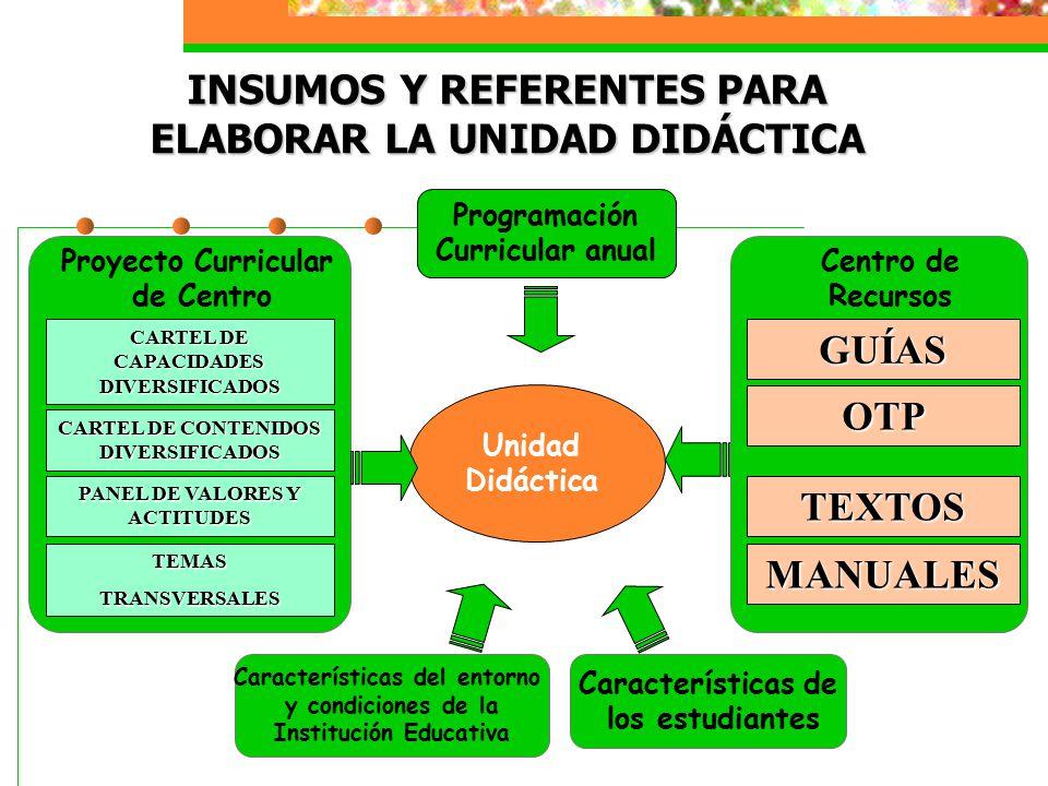 Unidad Didáctica INSUMOS Y REFERENTES PARA ELABORAR LA UNIDAD DIDÁCTICA CARTEL DE CAPACIDADES DIVERSIFICADOS CARTEL DE CONTENIDOS DIVERSIFICADOS PANEL