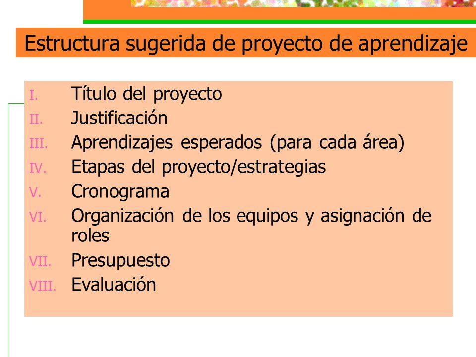 Estructura sugerida de proyecto de aprendizaje I. Título del proyecto II. Justificación III. Aprendizajes esperados (para cada área) IV. Etapas del pr