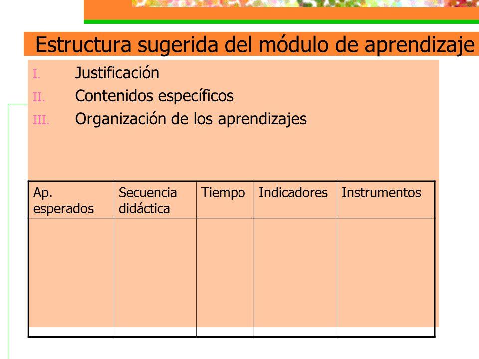 Estructura sugerida del módulo de aprendizaje I. Justificación II. Contenidos específicos III. Organización de los aprendizajes Ap. esperados Secuenci