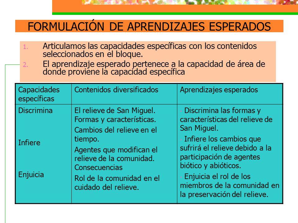 FORMULACIÓN DE APRENDIZAJES ESPERADOS 1. Articulamos las capacidades específicas con los contenidos seleccionados en el bloque. 2. El aprendizaje espe