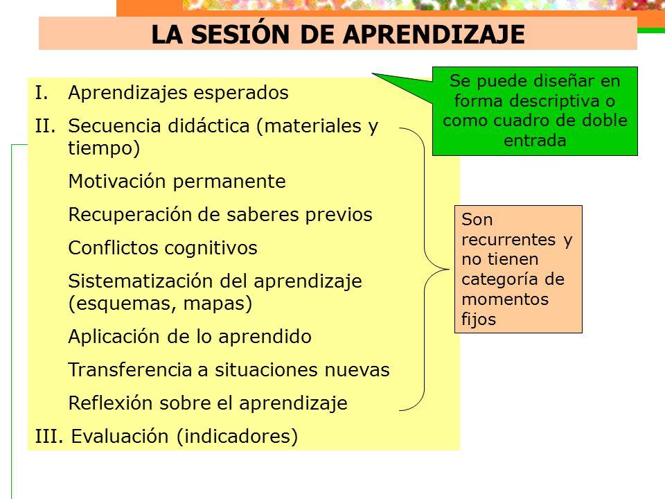 LA SESIÓN DE APRENDIZAJE I.Aprendizajes esperados II.Secuencia didáctica (materiales y tiempo) Motivación permanente Recuperación de saberes previos C