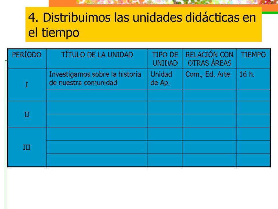 4. Distribuimos las unidades didácticas en el tiempo PERÍODOTÍTULO DE LA UNIDADTIPO DE UNIDAD RELACIÓN CON OTRAS ÁREAS TIEMPO I Investigamos sobre la