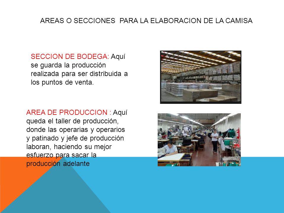 AREAS O SECCIONES PARA LA ELABORACION DE LA CAMISA SECCION DE BODEGA: Aquí se guarda la producción realizada para ser distribuida a los puntos de venta.