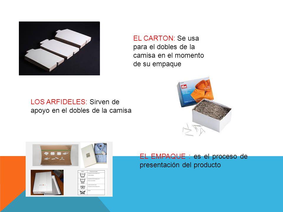 EL CARTON: Se usa para el dobles de la camisa en el momento de su empaque LOS ARFIDELES: Sirven de apoyo en el dobles de la camisa EL EMPAQUE : es el proceso de presentación del producto