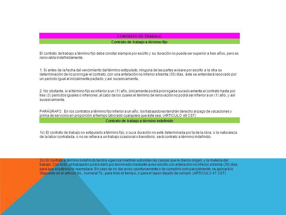CONTRATO DE TRABAJO Contrato de trabajo a término fijo El contrato de trabajo a término fijo debe constar siempre por escrito y su duración no puede ser superior a tres años, pero es renovable indefinidamente.