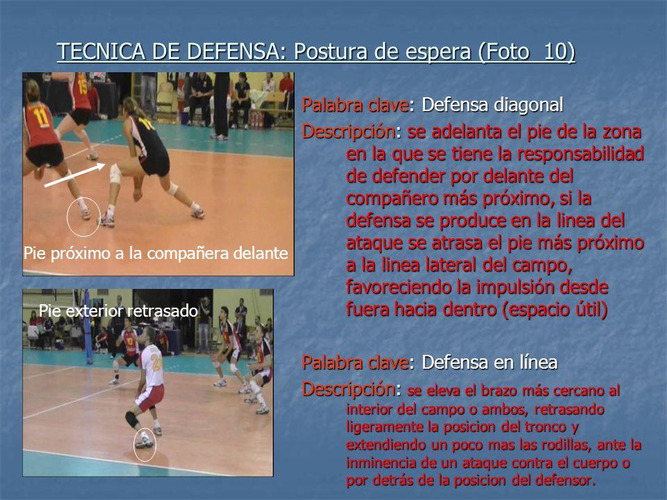 TECNICA DE DEFENSA: Postura de espera (Foto 10) Palabra clave: Defensa diagonal Descripción: se adelanta el pie de la zona en la que se tiene la respo