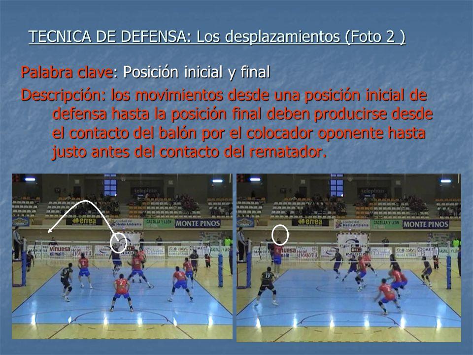 TECNICA DE DEFENSA: Los desplazamientos (Foto 2 ) Palabra clave: Posición inicial y final Descripción: los movimientos desde una posición inicial de d