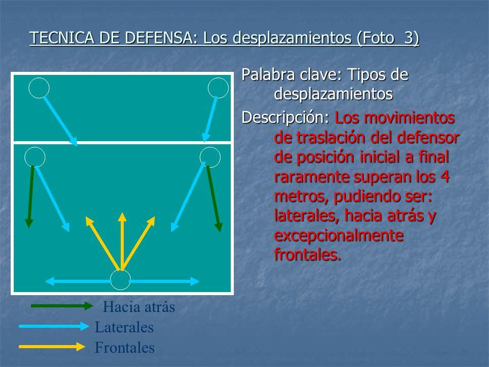 TECNICA DE DEFENSA: Los desplazamientos (Foto 3) Palabra clave: Tipos de desplazamientos Descripción: Los movimientos de traslación del defensor de po
