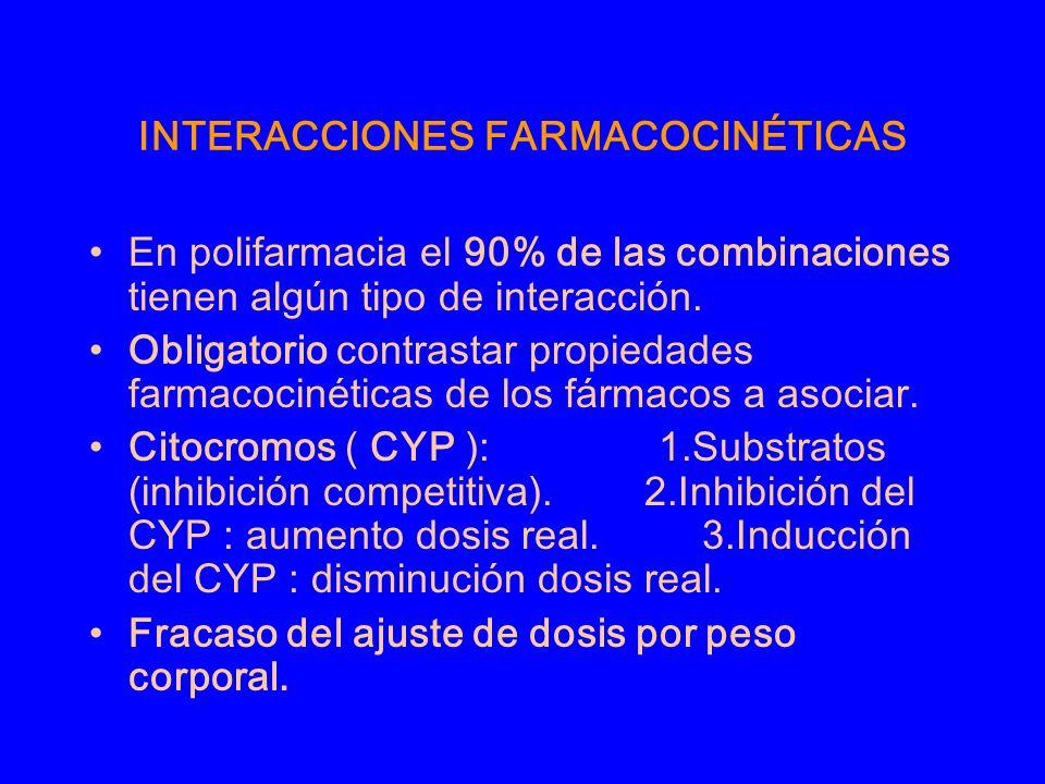 prednisone indication