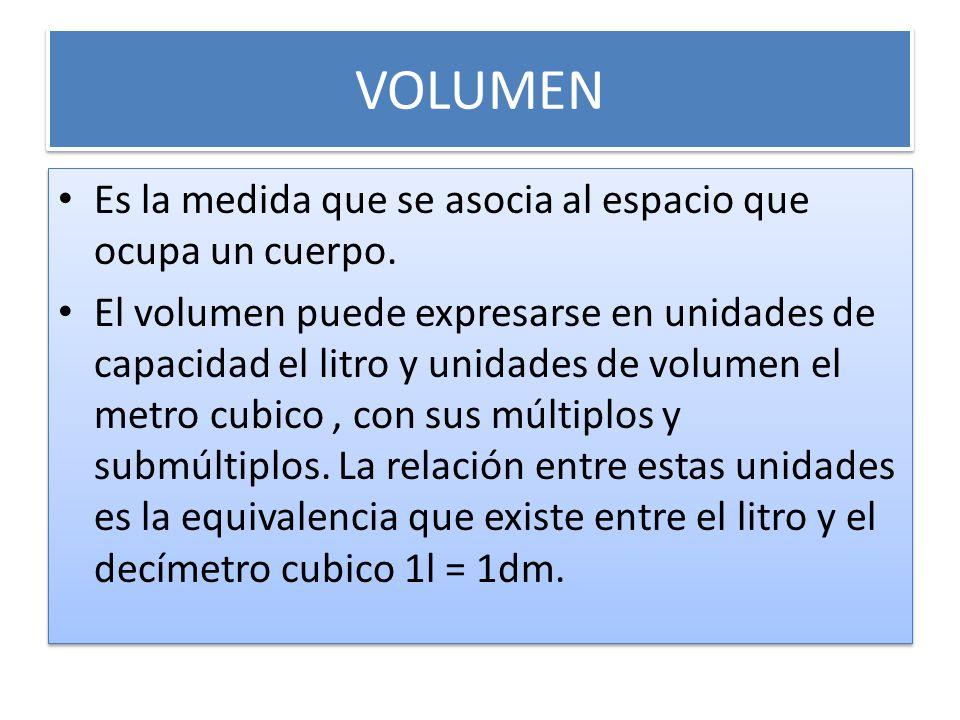 VOLUMEN Es la medida que se asocia al espacio que ocupa un cuerpo. El volumen puede expresarse en unidades de capacidad el litro y unidades de volumen