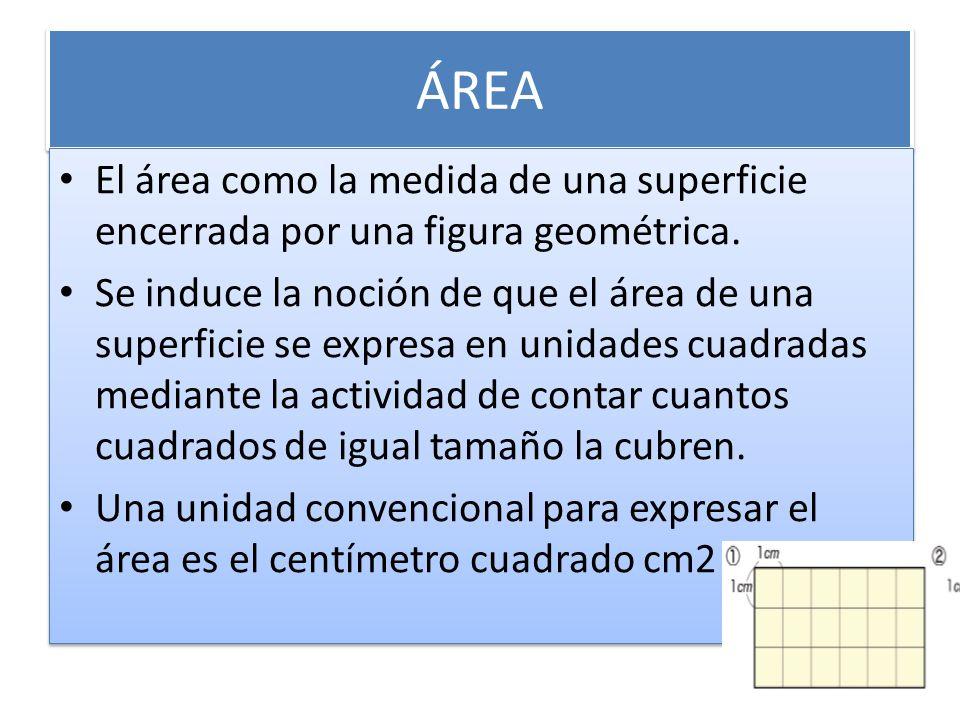 ÁREA El área como la medida de una superficie encerrada por una figura geométrica. Se induce la noción de que el área de una superficie se expresa en