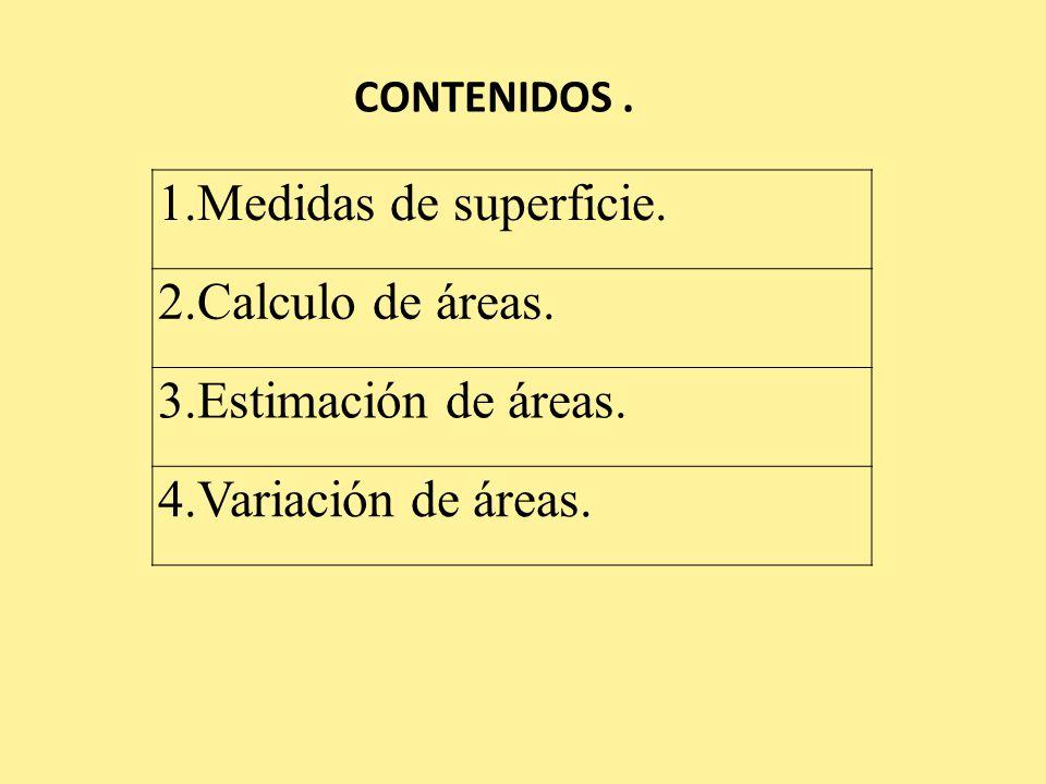CONTENIDOS.1.Medidas de superficie. 2.Calculo de áreas.