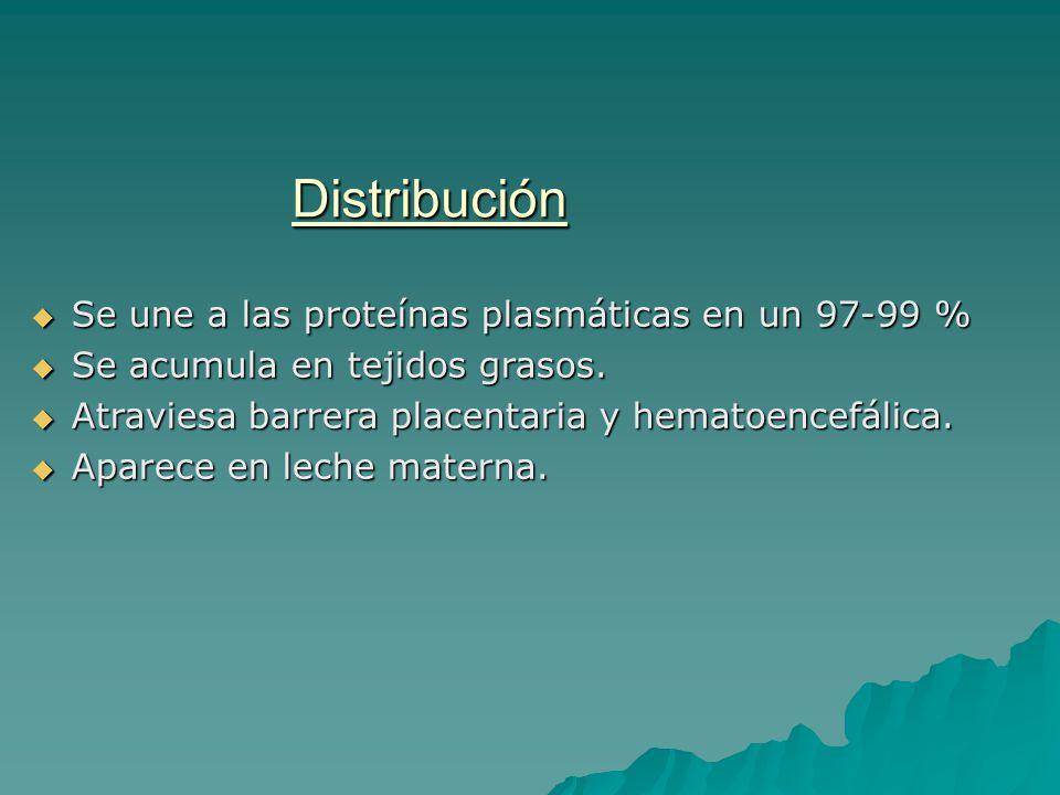20 principio distribucion planta: