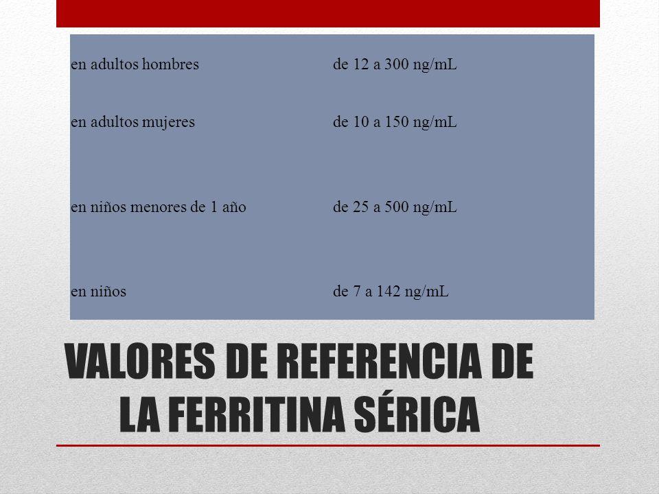 ferritina valores normales: