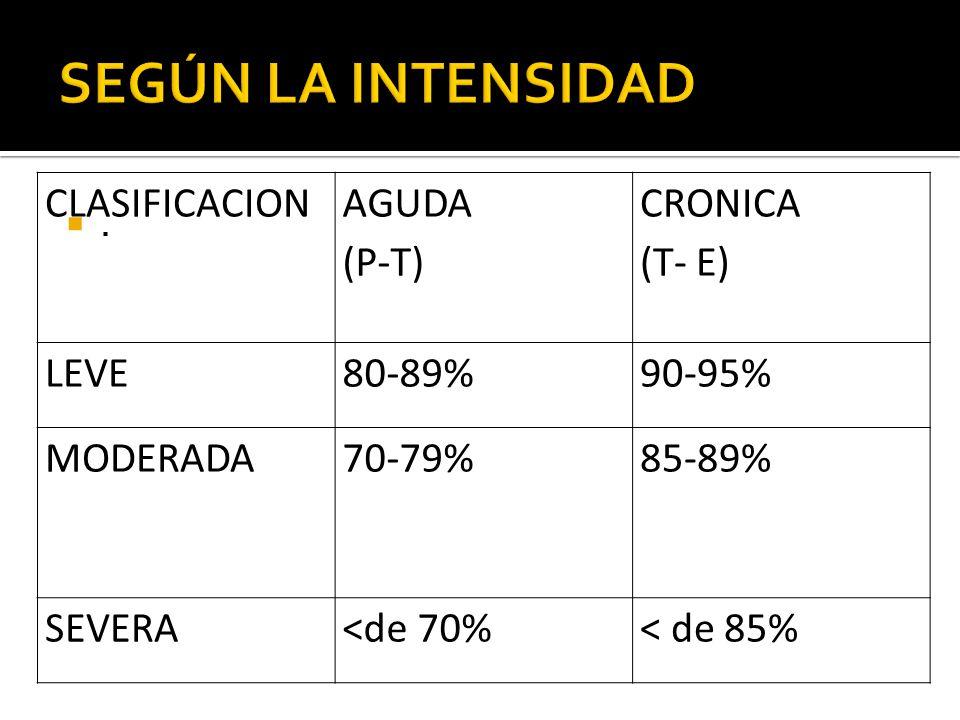 .. CLASIFICACION AGUDA (P-T) CRONICA (T- E) LEVE80-89%90-95% MODERADA70-79%85-89% SEVERA<de 70%< de 85%