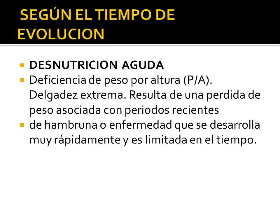  DESNUTRICION AGUDA  Deficiencia de peso por altura (P/A). Delgadez extrema. Resulta de una perdida de peso asociada con periodos recientes  de ham
