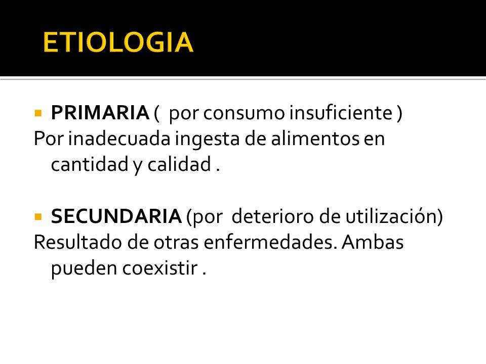  PRIMARIA ( por consumo insuficiente ) Por inadecuada ingesta de alimentos en cantidad y calidad.  SECUNDARIA (por deterioro de utilización) Resulta