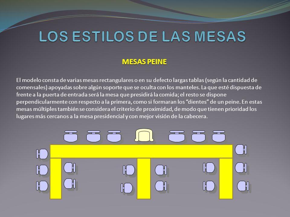 MESAS PEINE El modelo consta de varias mesas rectangulares o en su defecto largas tablas (según la cantidad de comensales) apoyadas sobre algún soporte que se oculta con los manteles.