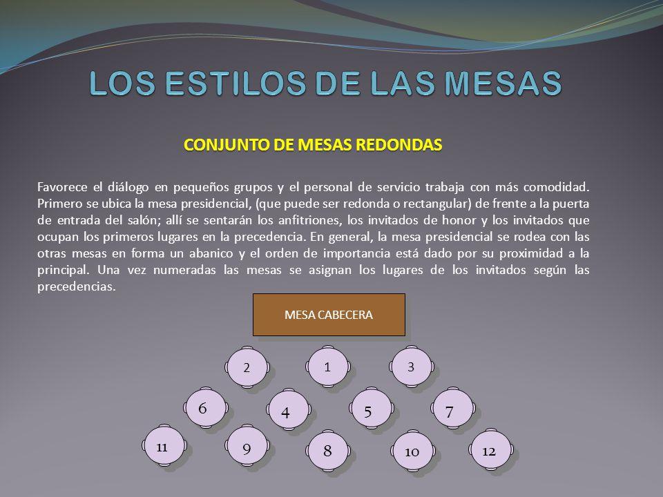 CONJUNTO DE MESAS REDONDAS Favorece el diálogo en pequeños grupos y el personal de servicio trabaja con más comodidad.