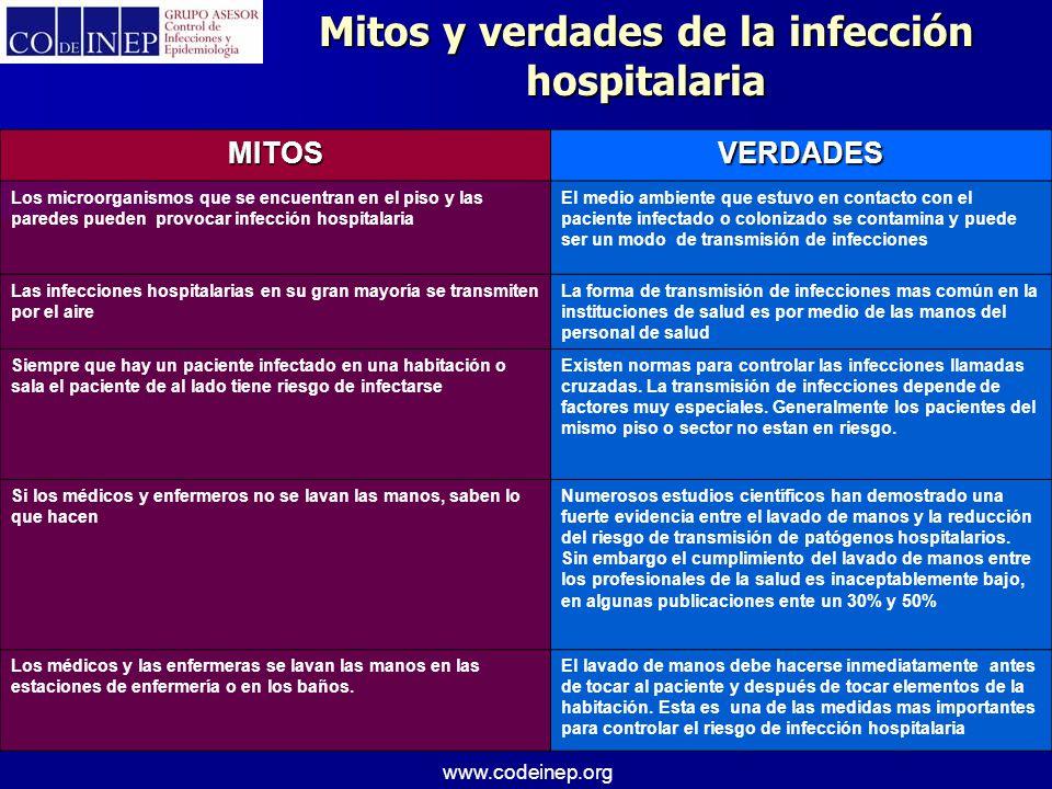 www.codeinep.org Mitos y verdades de la infección hospitalaria MITOSVERDADES Los microorganismos que se encuentran en el piso y las paredes pueden pro