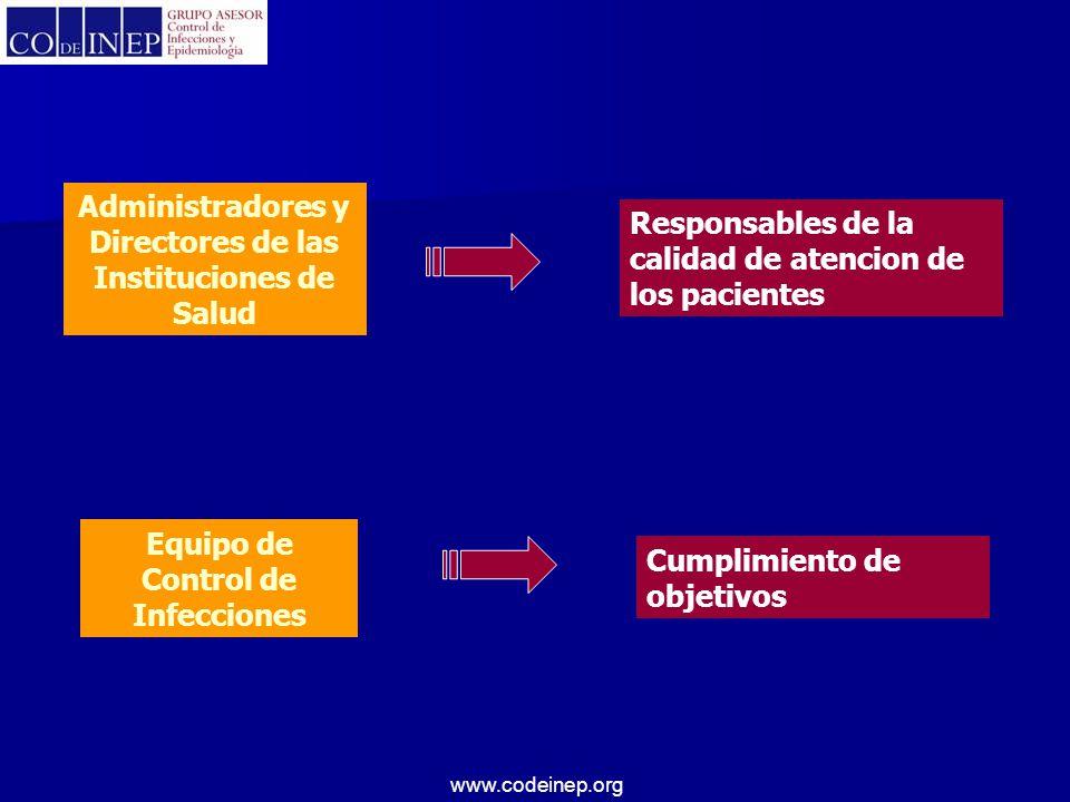 www.codeinep.org Administradores y Directores de las Instituciones de Salud Responsables de la calidad de atencion de los pacientes Equipo de Control