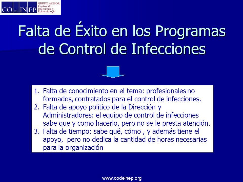 www.codeinep.org Falta de Éxito en los Programas de Control de Infecciones 1.Falta de conocimiento en el tema: profesionales no formados, contratados