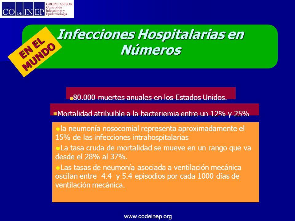www.codeinep.org 80.000 muertes anuales en los Estados Unidos.  la neumonía nosocomial representa aproximadamente el 15% de las infecciones intrahosp