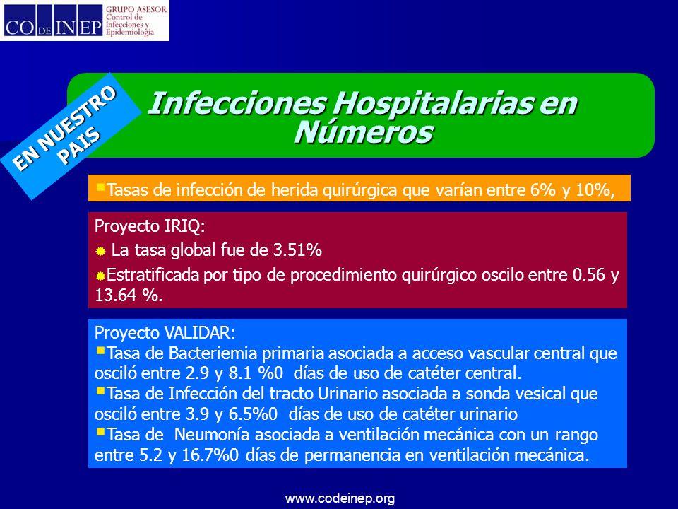 www.codeinep.org  Tasas de infección de herida quirúrgica que varían entre 6% y 10%, Infecciones Hospitalarias en Números Proyecto IRIQ:  La tasa gl