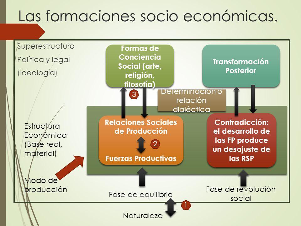 Las formaciones socio económicas.