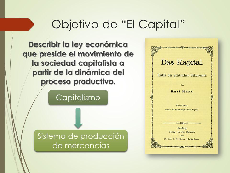 Objetivo de El Capital Describir la ley económica que preside el movimiento de la sociedad capitalista a partir de la dinámica del proceso productivo.