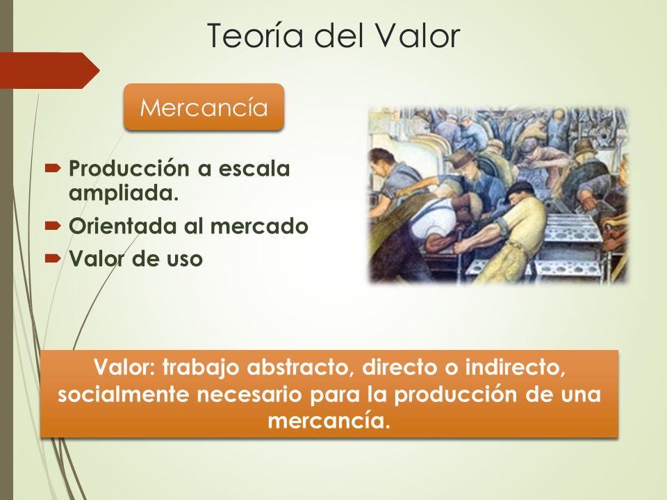 Teoría del Valor  Producción a escala ampliada.