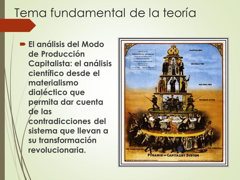 Tema fundamental de la teoría  El análisis del Modo de Producción Capitalista: el análisis científico desde el materialismo dialéctico que permita dar cuenta de las contradicciones del sistema que llevan a su transformación revolucionaria.